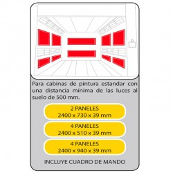 KIT PANELES ENDOTERMICOS 600402